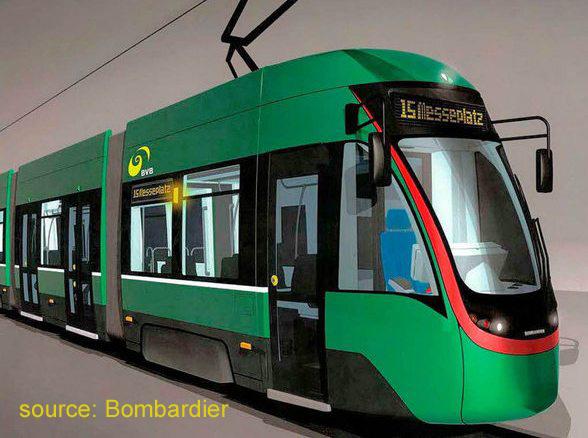 Bombardier Flexity basel BVB