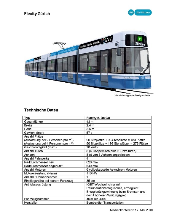 Bombardier flexity for Zurich datasheet