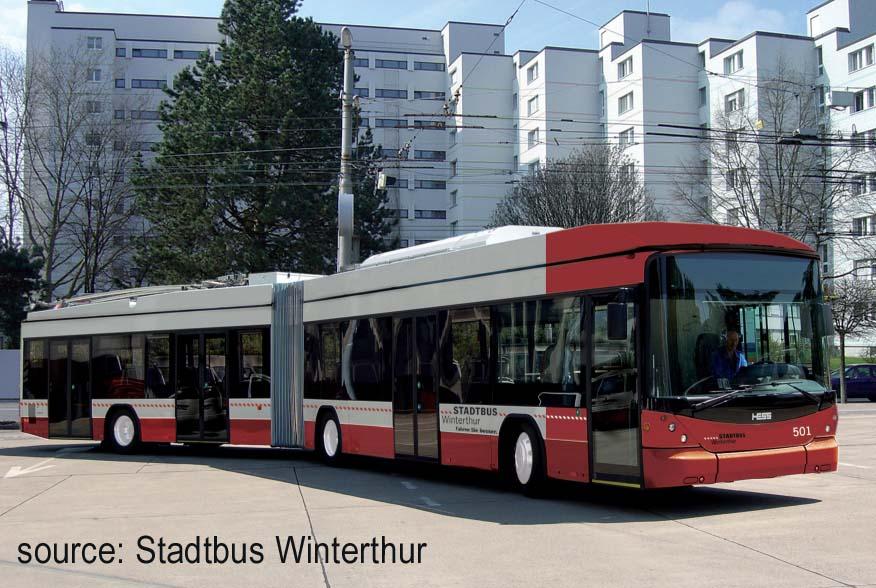 Winterthur Swisstrolley impression